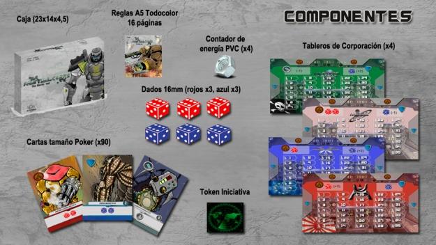componentes-Verkami-Nº4